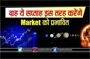 planetary positions effects market