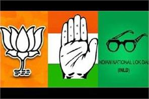 all the parties are in a mood to bet on new faces in hot seat baroda