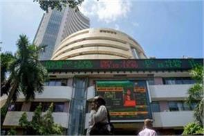 market up over 200 points in early trade nifty crosses 11 300