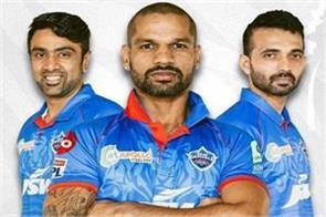 kotak bank partners with six teams including delhi capitals