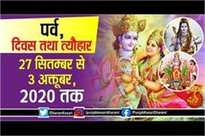 fast and festival from 27th september to 03rd october 2020