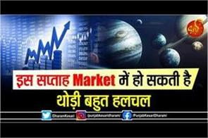 planetary positions effects on market
