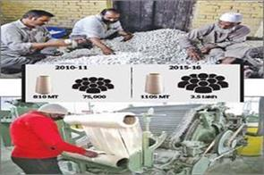 kashmir silk buisness funded by worl bank