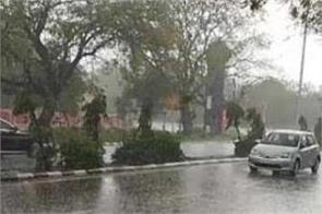 rain august imd