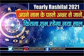 yearly rashifal