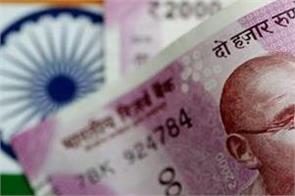 the rupee rose four paise to 72 93 against the us dollar in early trade