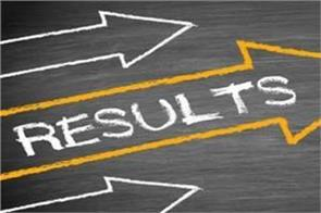 ssc je 2018 final result released 1840 candidates selected