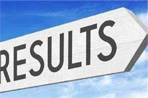 officer scale 1 prelims exam result released