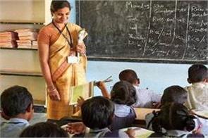 gujarat education department recruitment of 5689 posts