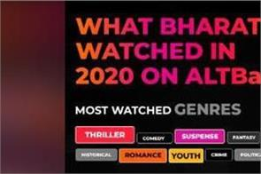 after the success of the year 2020 now get ready for these shows in 2021