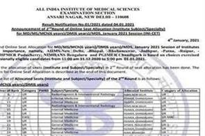 results of second round of aiims ini cet counseling release