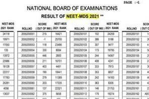 results of neet of dental surgery examination continue check list