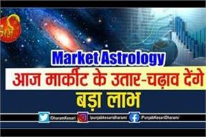 market astrology in hindi