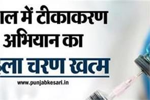 international news punjab kesari nepal vaccination india vaccine