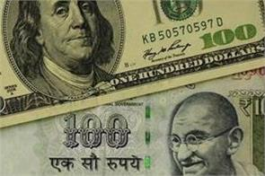 rupee gained 22 paise in early trade