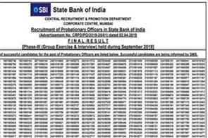 sbi po final results 2021 sbi co in results released