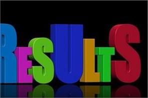 ca foundation final results can be released today