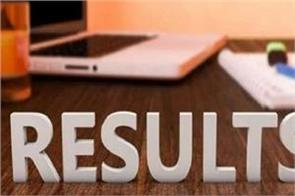 rbi released the results of grade  b  paper 1