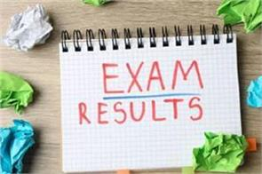 ca intermediate results released at icaiexam icai org