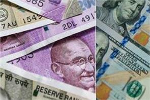 the rupee lost 87 paise to close at 73 38 against the dollar
