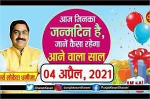 todays birthdayprediction in hindi