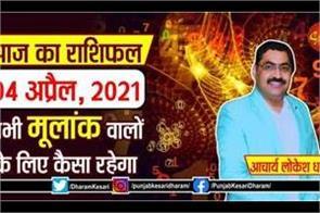 daily ank rashifal in hindi