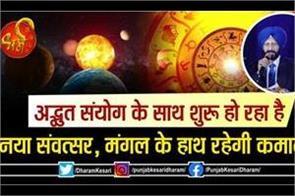 vikram samvat 2078 starts from 13th april