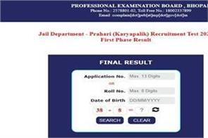 results of the jail guard recruitment examination released
