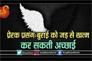 religious concept in hindi