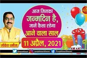 today birthday prediction in hindi