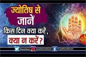 jyotish shastra gyan about week days in hindi