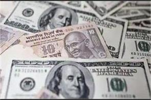 the rupee depreciated 12 paise to close at rs 73 42 against the dollar