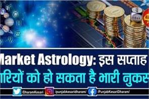 planetary positions in hindi