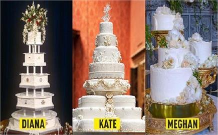 क्वीन विक्टोरिया से लेकर मेगन मार्केल तक, ऐसे थे इनके Royal Wedding...