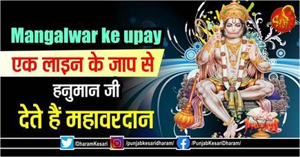 Mangalwar ke upay: एक लाइन के जाप से हनुमान जी देते हैं महावरदान
