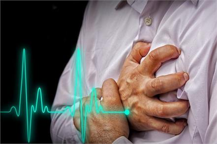 dangerous heart attack due to corona 78 percent patients died of heart attack