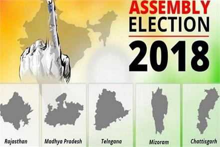 assembly election 2018 madhya pradesh chhattisgarh telangana congress bjp