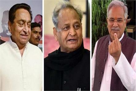 congress kamal nath ashok gehlot bhupesh singh baghal rajasthan