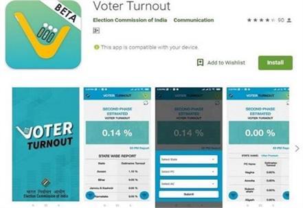 election commission launches voter turnout app