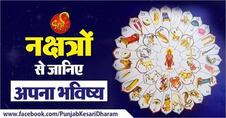 nakshatra and indian astrology