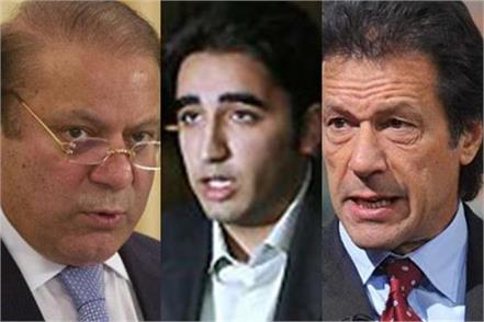 nawaz sharif and bilawal bhutto to challenge pakistan pm