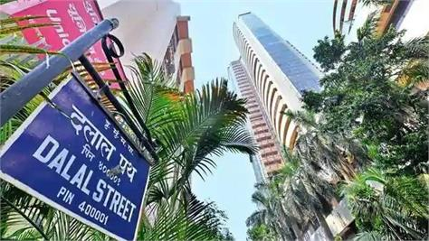 sensex jumped 546 points to close above 54 300