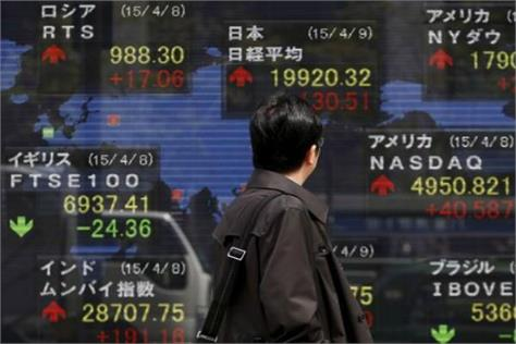 us markets surge mixed trade in asian markets