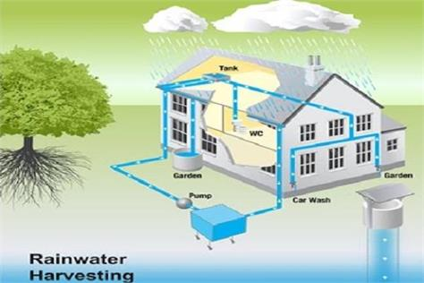 in order to overcome the water conservation campaign will start in indore