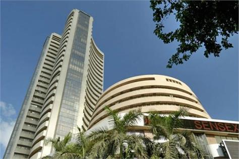 sensex up 145 points and nifty closes 11000