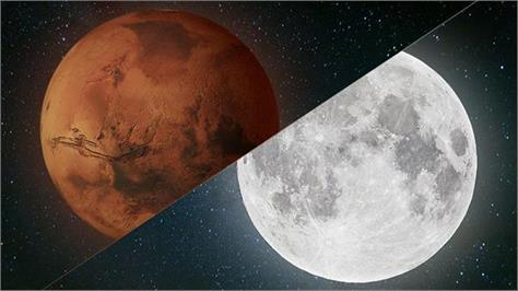 soil on moon and mars likely to support crops