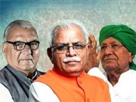 haryana assembly election 2019