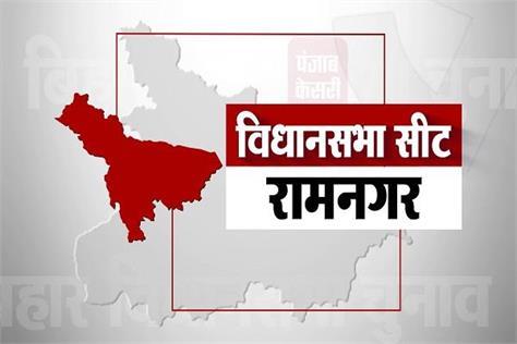 ramnagar assembly seat results 2015 2010 2005 bihar election 2020