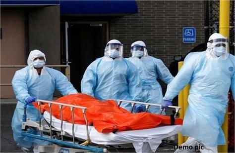 corona in jharkhand kills 17 1 925 new cases surfaced